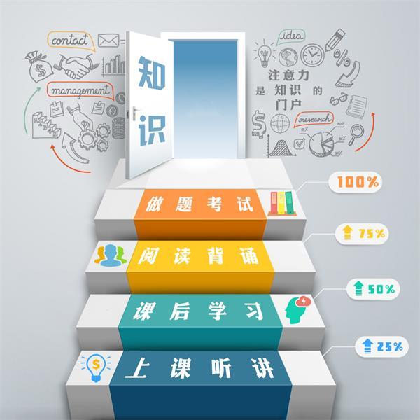 """第35期""""注意力训练师""""课程8月2日即将在北京大学开课!"""